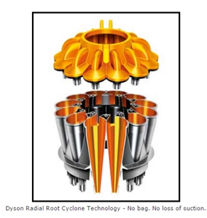 Be Familiar with the Types dyson